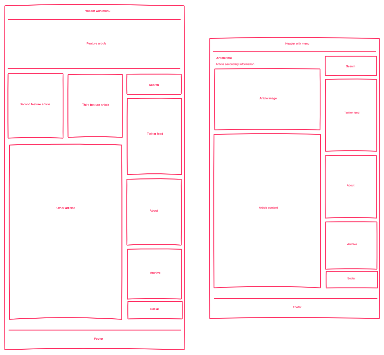 mlw-blog-wireframes.png#asset:467